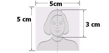Prawidłowe zdjęcie wizowe